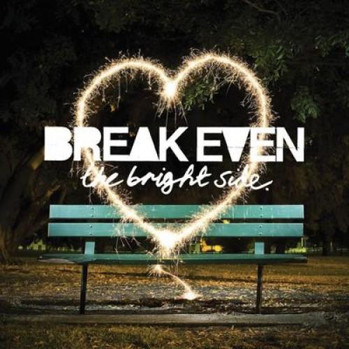 RES087 – Break Even
